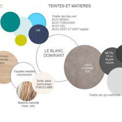 13-planche couleurs projet Charente.jpg
